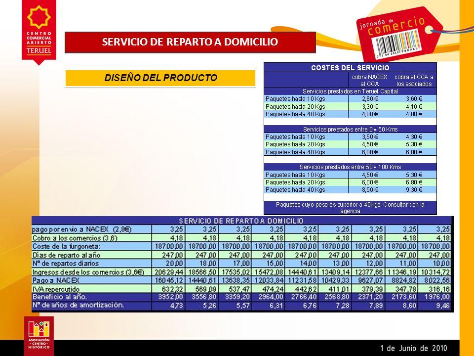 SERVICIO DE REPARTO A DOMICILIO DISEÑO DEL PRODUCTO