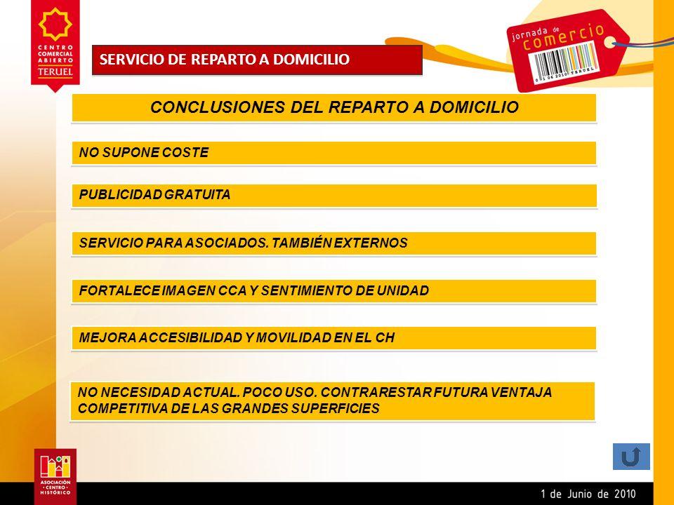 SERVICIO DE REPARTO A DOMICILIO NO NECESIDAD ACTUAL. POCO USO. CONTRARESTAR FUTURA VENTAJA COMPETITIVA DE LAS GRANDES SUPERFICIES NO SUPONE COSTE CONC