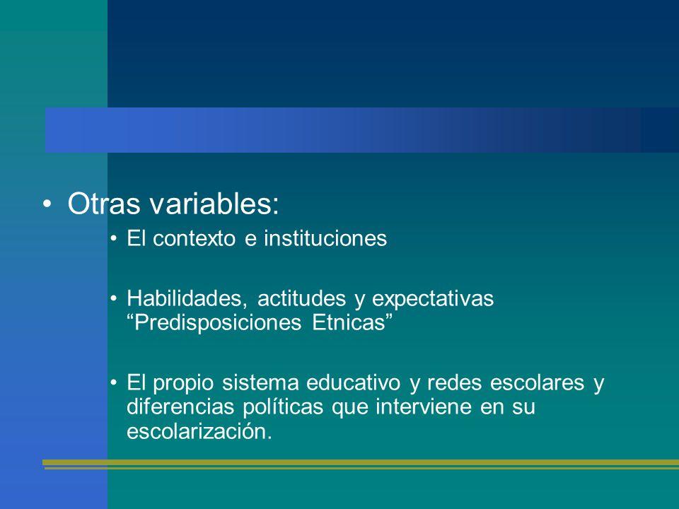 Otras variables: El contexto e instituciones Habilidades, actitudes y expectativas Predisposiciones Etnicas El propio sistema educativo y redes escola