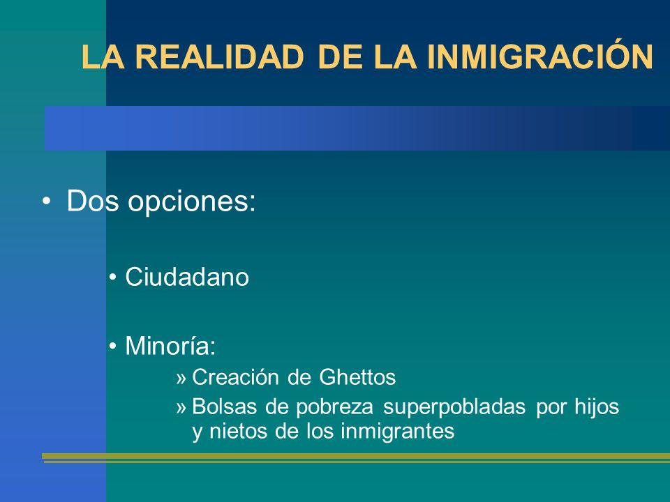 LA REALIDAD DE LA INMIGRACIÓN Dos opciones: Ciudadano Minoría: »Creación de Ghettos »Bolsas de pobreza superpobladas por hijos y nietos de los inmigra