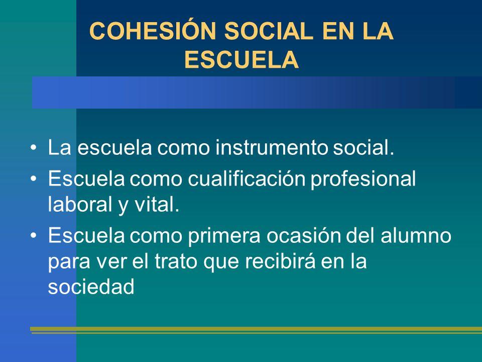 COHESIÓN SOCIAL EN LA ESCUELA La escuela como instrumento social. Escuela como cualificación profesional laboral y vital. Escuela como primera ocasión
