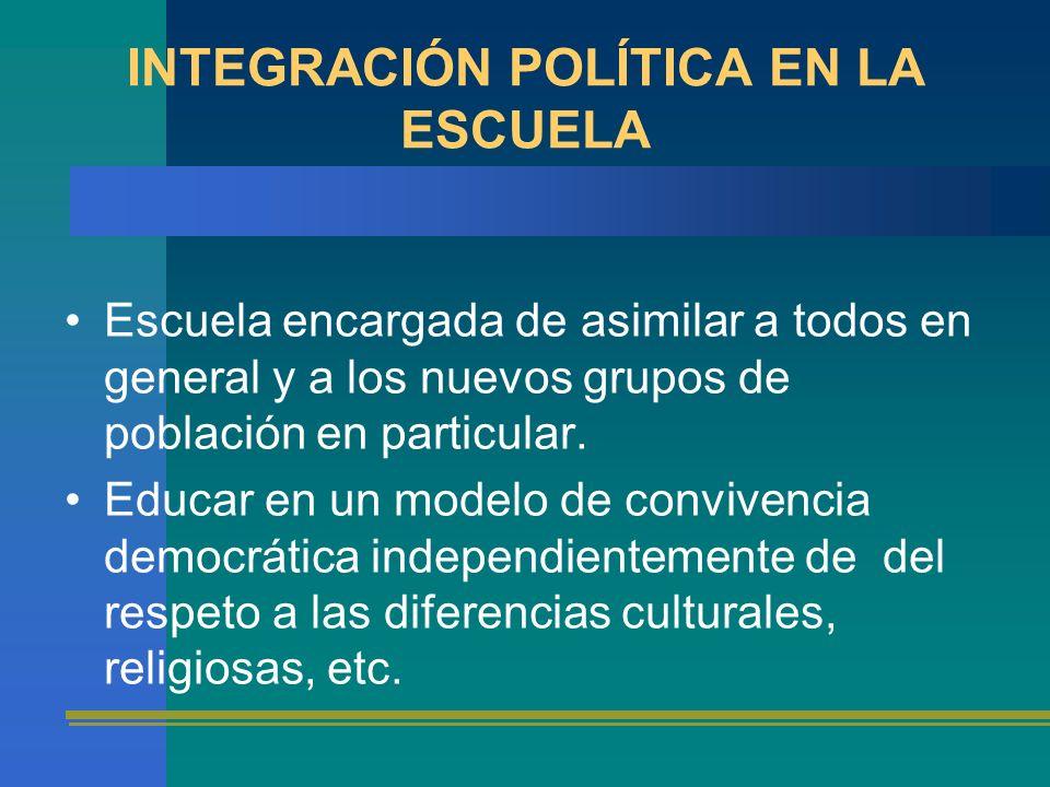 INTEGRACIÓN POLÍTICA EN LA ESCUELA Escuela encargada de asimilar a todos en general y a los nuevos grupos de población en particular. Educar en un mod