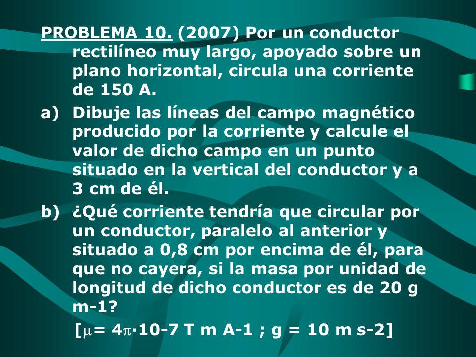a) Dibuje las líneas del campo magnético producido por la corriente y calcule el valor de dicho campo en un punto situado en la vertical del conductor y a 3 cm de él.
