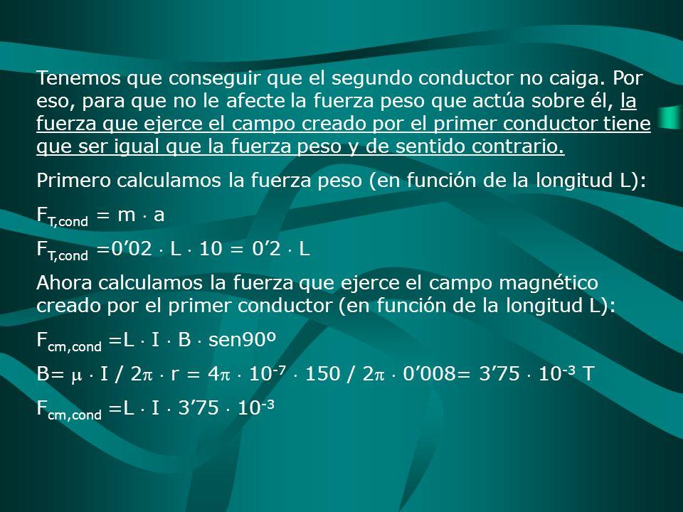 Puedo expresar las dos fuerzas por unidad de longitud (F/ L) F T,cond / L = 02 F cm,cond / L =I 375 10 -3 Como la fuerza resultante tiene que ser cero para que el conductor no caiga, llegamos a la conclusión de que el módulo las dos fuerzas tienen que ser iguales: 02=I 375 10 -3 Despejamos I de la ecuación obtenida y resolvemos I=533 A Juan Antonio Barón Barragán 2ºA
