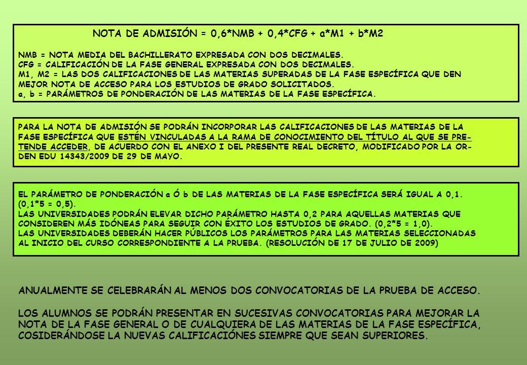 NOTA DE ADMISIÓN = 0,6*NMB + 0,4*CFG + a*M1 + b*M2 NMB = NOTA MEDIA DEL BACHILLERATO EXPRESADA CON DOS DECIMALES.