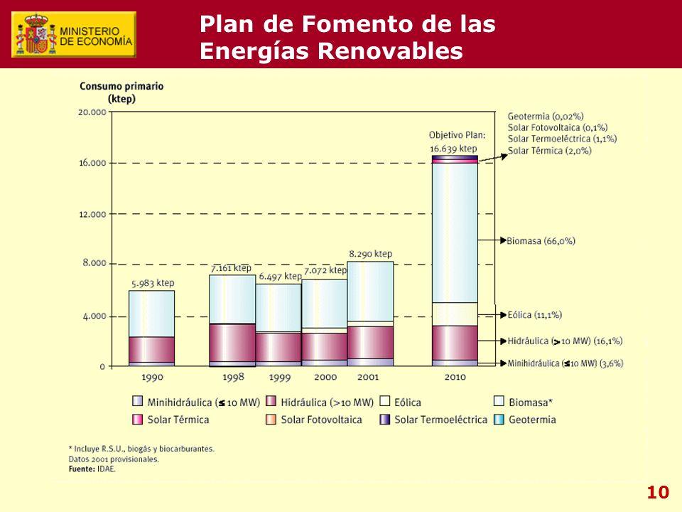 10 Plan de Fomento de las Energías Renovables