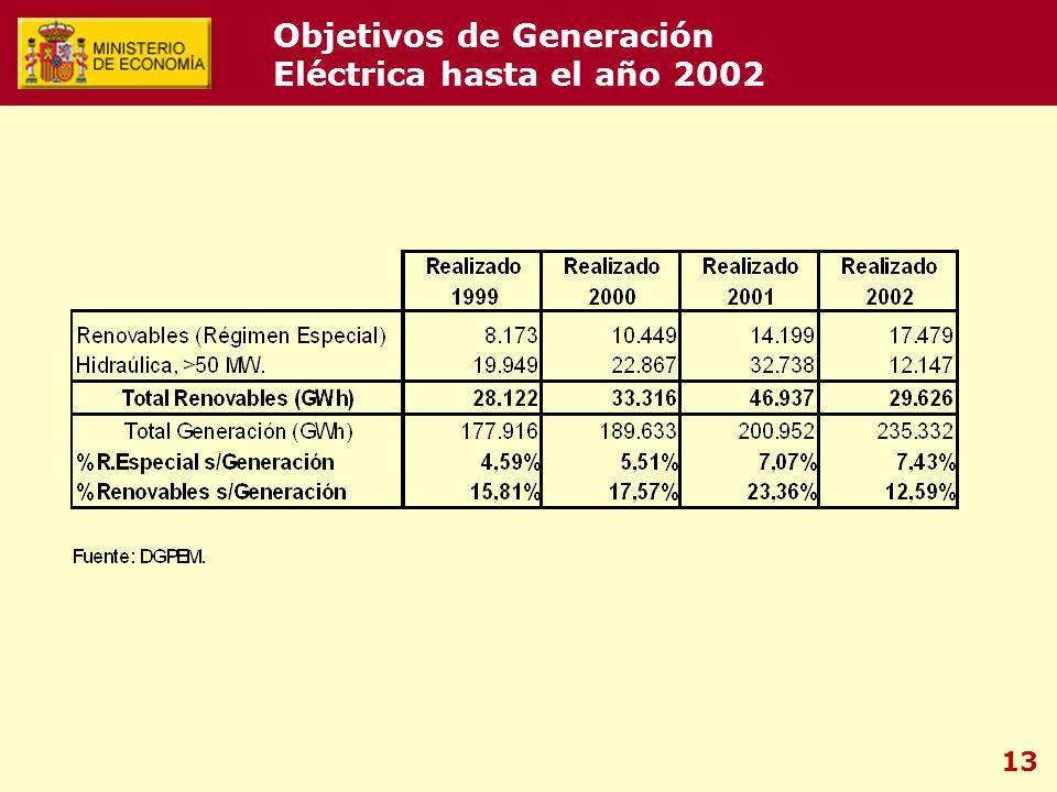 13 Objetivos de Generación Eléctrica hasta el año 2002