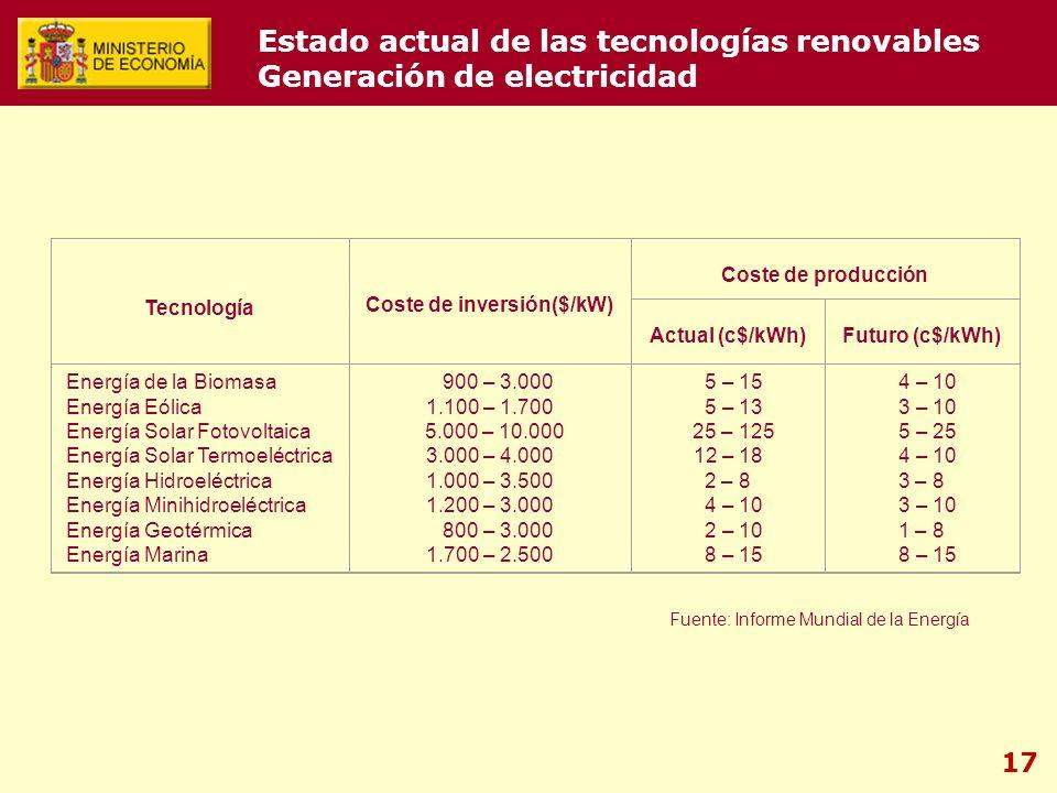 17 Estado actual de las tecnologías renovables Generación de electricidad Tecnología Coste de inversión($/kW) Coste de producción Actual (c$/kWh)Futur