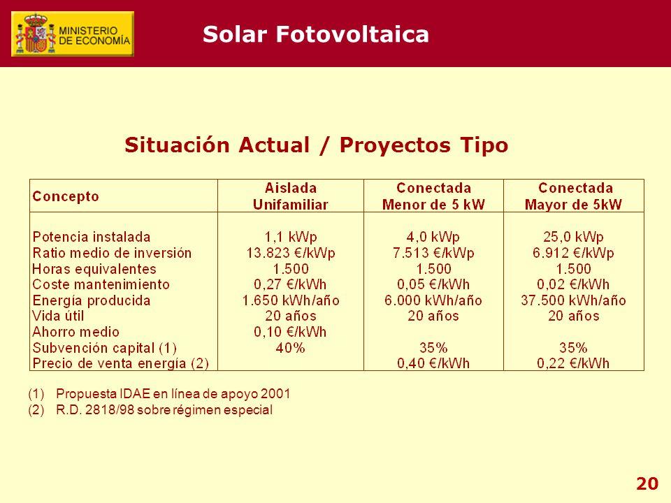 20 Solar Fotovoltaica Situación Actual / Proyectos Tipo (1)Propuesta IDAE en línea de apoyo 2001 (2)R.D. 2818/98 sobre régimen especial