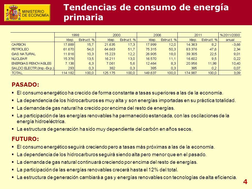 4 Tendencias de consumo de energía primaria PASADO: El consumo energético ha crecido de forma constante a tasas superiores a las de la economía. La de