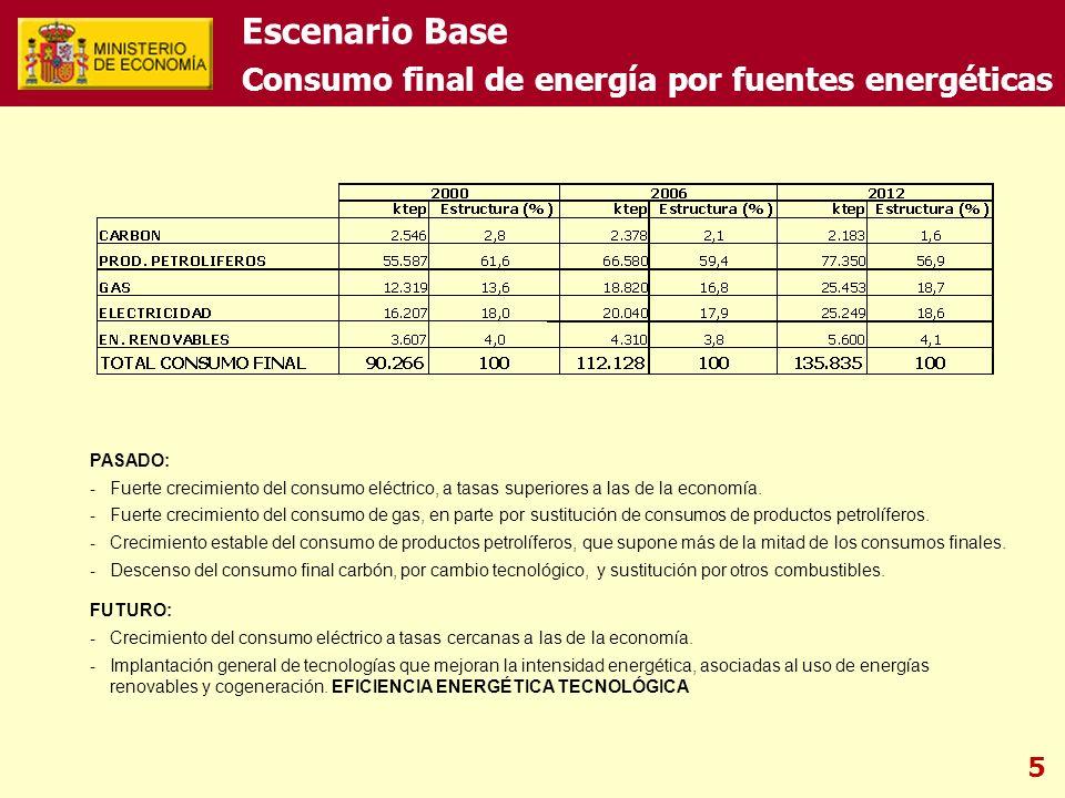 5 Escenario Base Consumo final de energía por fuentes energéticas PASADO: - Fuerte crecimiento del consumo eléctrico, a tasas superiores a las de la economía.