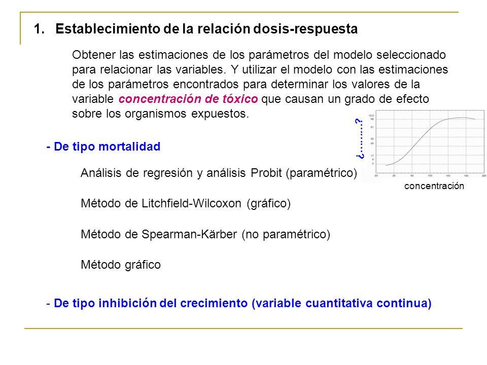 1. Establecimiento de la relación dosis-respuesta Método de Litchfield-Wilcoxon (gráfico) - De tipo mortalidad Análisis de regresión y análisis Probit