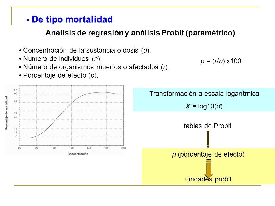 - De tipo mortalidad Análisis de regresión y análisis Probit (paramétrico) Concentración de la sustancia o dosis (d). Número de individuos (n). Número