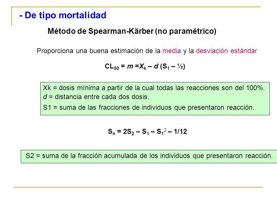 - De tipo mortalidad Método de Spearman-Kärber (no paramétrico) Proporciona una buena estimación de la media y la desviación estándar Xk = dosis mínim