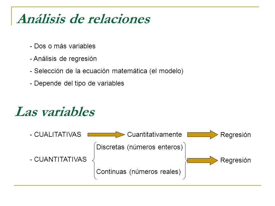 Análisis de relaciones - Dos o más variables - Análisis de regresión - Selección de la ecuación matemática (el modelo) - Depende del tipo de variables
