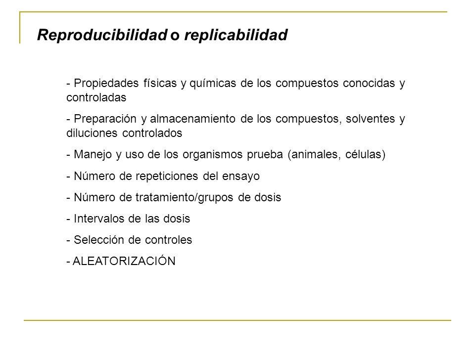 - Propiedades físicas y químicas de los compuestos conocidas y controladas - Preparación y almacenamiento de los compuestos, solventes y diluciones co