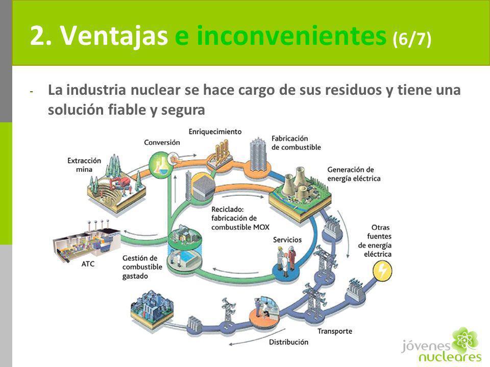 2. Ventajas e inconvenientes (6/7) - La industria nuclear se hace cargo de sus residuos y tiene una solución fiable y segura