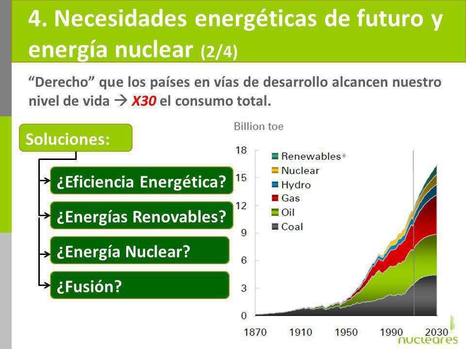 Derecho que los países en vías de desarrollo alcancen nuestro nivel de vida X30 el consumo total. 4. Necesidades energéticas de futuro y energía nucle