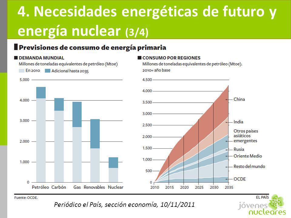 4. Necesidades energéticas de futuro y energía nuclear (3/4) Periódico el País, sección economía, 10/11/2011