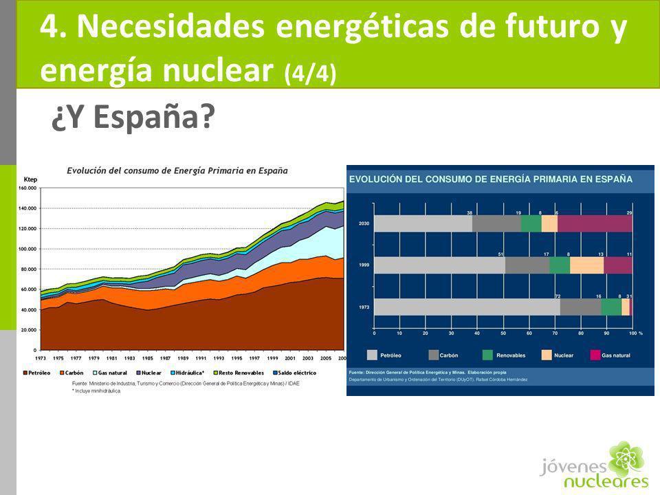 4. Necesidades energéticas de futuro y energía nuclear (4/4) ¿Y España?