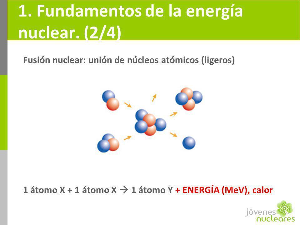 1. Fundamentos de la energía nuclear. (2/4) Fusión nuclear: unión de núcleos atómicos (ligeros) 1 átomo X + 1 átomo X 1 átomo Y + ENERGÍA (MeV), calor