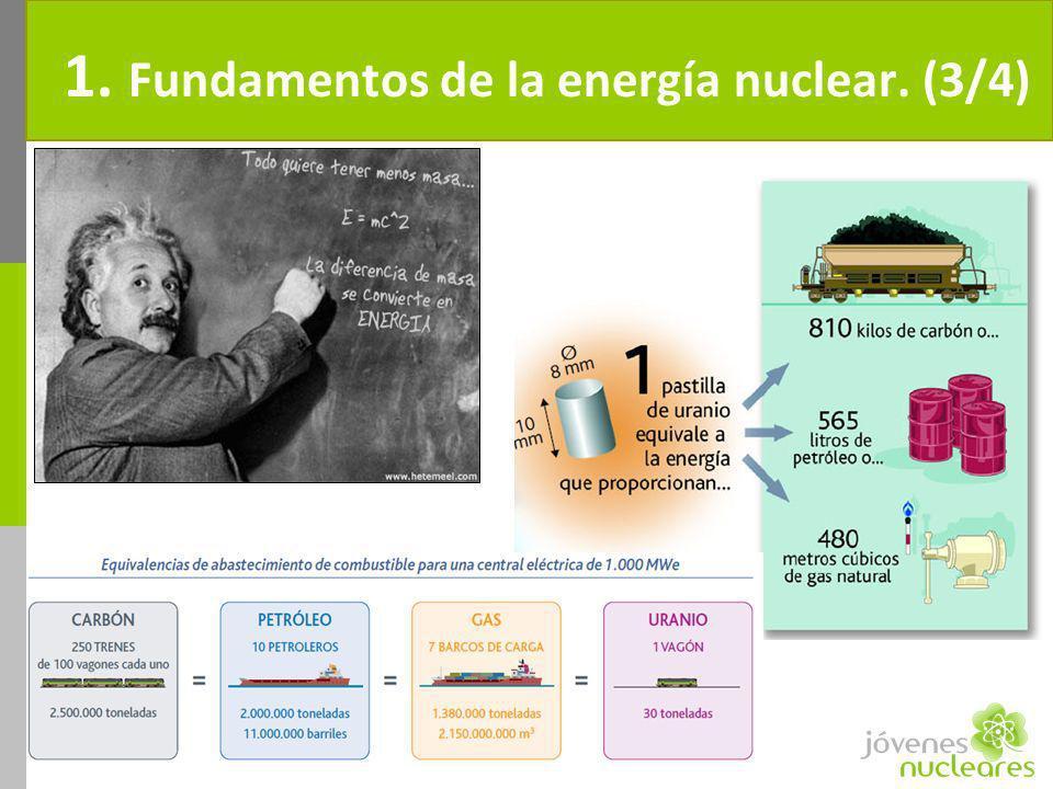 1. Fundamentos de la energía nuclear. (3/4)