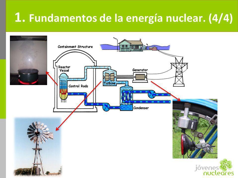 1. Fundamentos de la energía nuclear. (4/4)