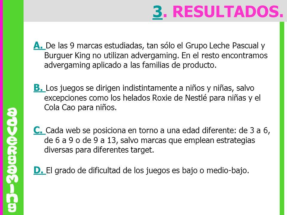 A. A. De las 9 marcas estudiadas, tan sólo el Grupo Leche Pascual y Burguer King no utilizan advergaming. En el resto encontramos advergaming aplicado