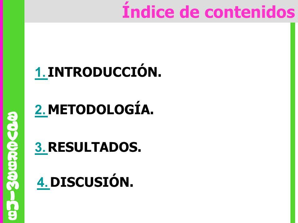 Índice de contenidos 1. 1. INTRODUCCIÓN. 2. 2. METODOLOGÍA. 3. 3. RESULTADOS. 4. 4. DISCUSIÓN.