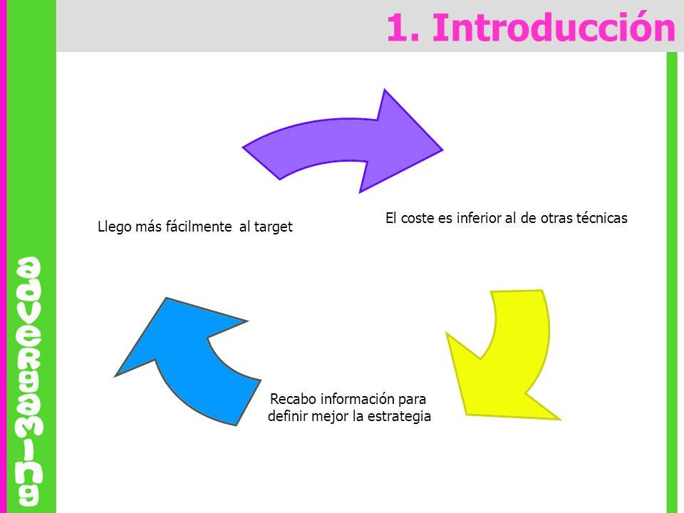 El coste es inferior al de otras técnicas Recabo información para definir mejor la estrategia Llego más fácilmente al target 1. Introducción