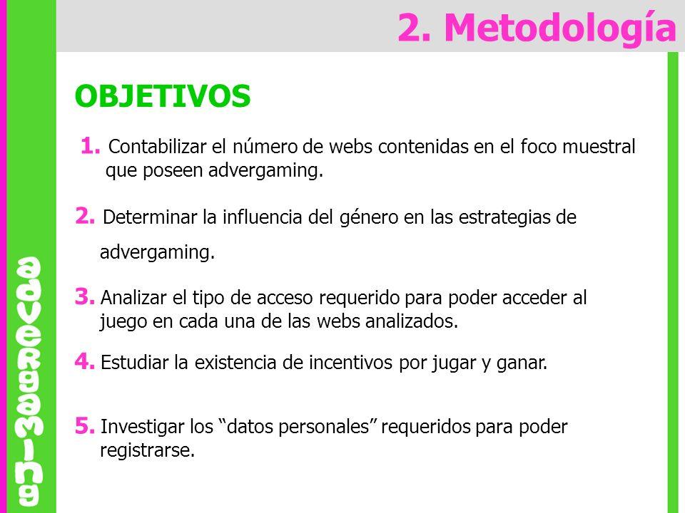 OBJETIVOS 2. Metodología 1. Contabilizar el número de webs contenidas en el foco muestral que poseen advergaming. 2. Determinar la influencia del géne