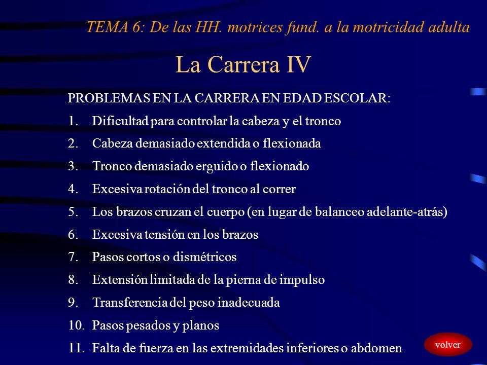La Carrera IV PROBLEMAS EN LA CARRERA EN EDAD ESCOLAR: 1.Dificultad para controlar la cabeza y el tronco 2.Cabeza demasiado extendida o flexionada 3.T