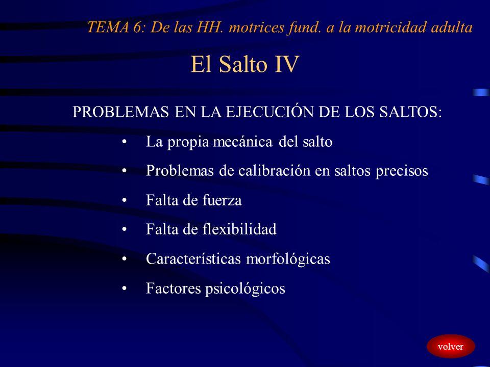 El Salto IV PROBLEMAS EN LA EJECUCIÓN DE LOS SALTOS: La propia mecánica del salto Problemas de calibración en saltos precisos Falta de fuerza Falta de