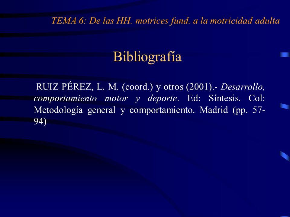 Bibliografía RUIZ PÉREZ, L. M. (coord.) y otros (2001).- Desarrollo, comportamiento motor y deporte. Ed: Síntesis. Col: Metodología general y comporta