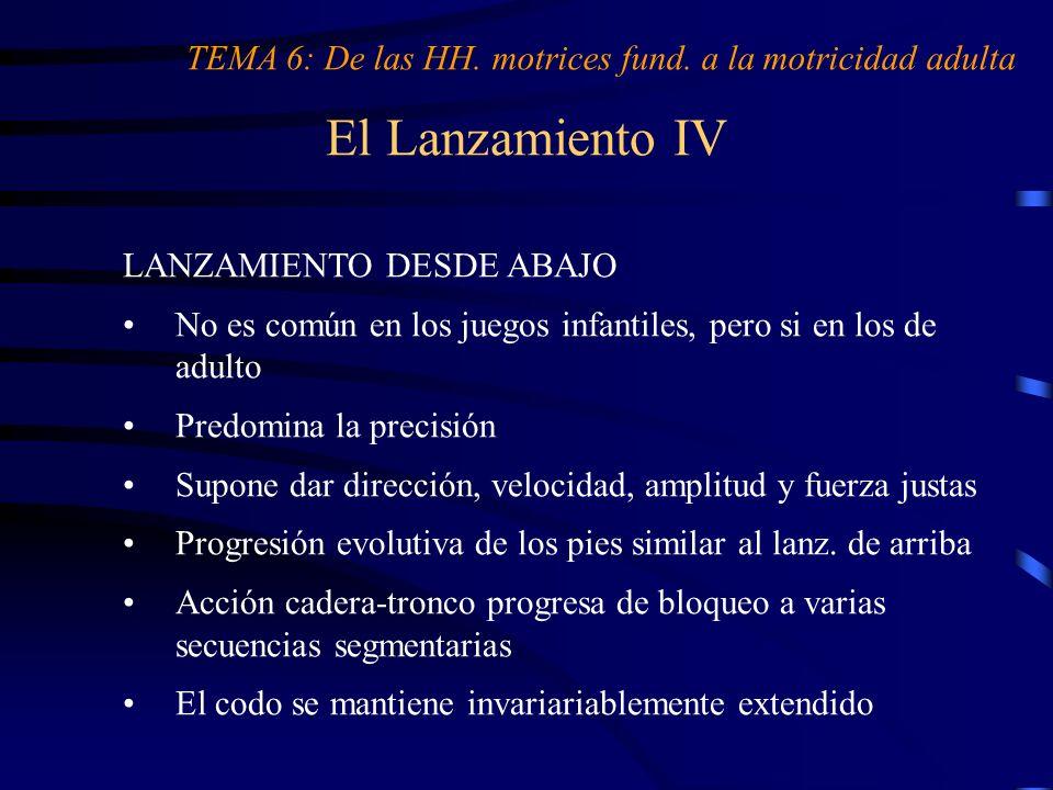 El Lanzamiento IV TEMA 6: De las HH. motrices fund. a la motricidad adulta LANZAMIENTO DESDE ABAJO No es común en los juegos infantiles, pero si en lo