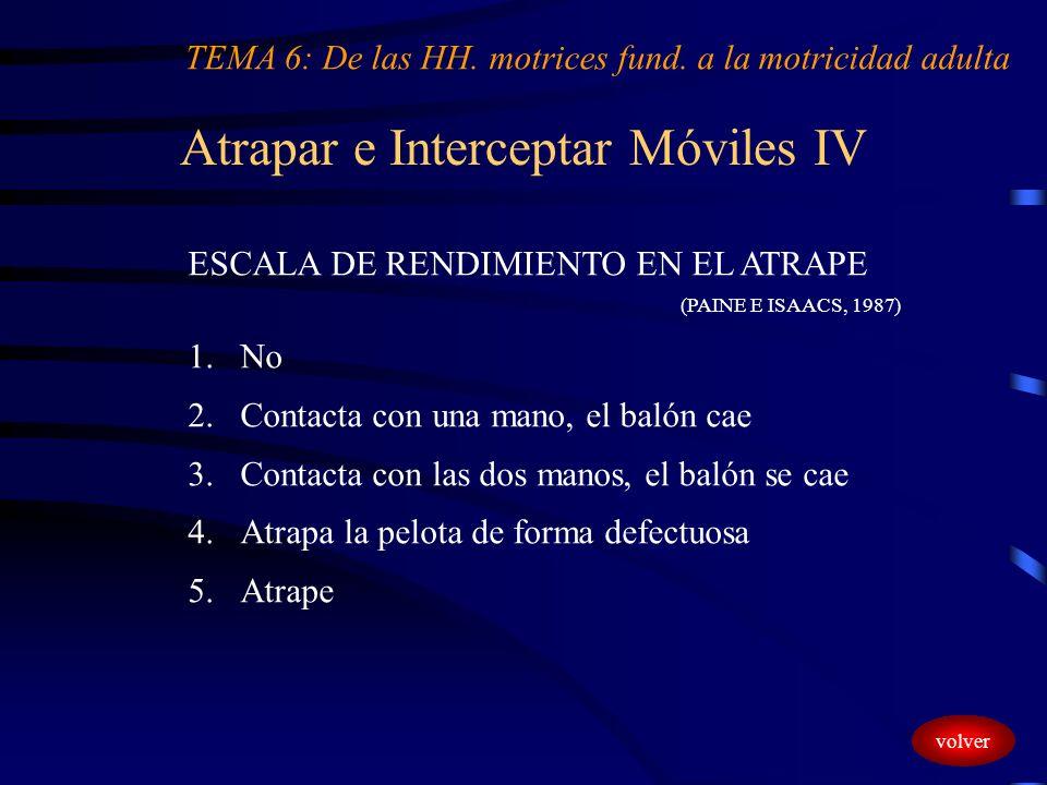 Atrapar e Interceptar Móviles IV TEMA 6: De las HH. motrices fund. a la motricidad adulta ESCALA DE RENDIMIENTO EN EL ATRAPE (PAINE E ISAACS, 1987) 1.