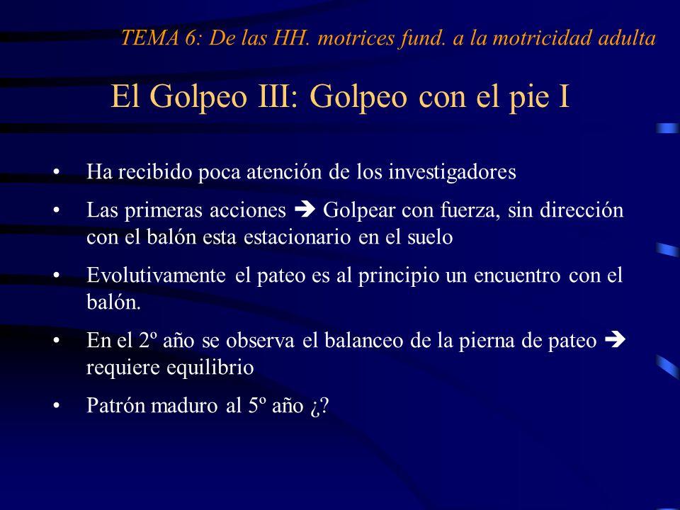 El Golpeo III: Golpeo con el pie I TEMA 6: De las HH. motrices fund. a la motricidad adulta Ha recibido poca atención de los investigadores Las primer