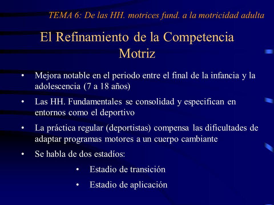 El Refinamiento de la Competencia Motriz TEMA 6: De las HH. motrices fund. a la motricidad adulta Mejora notable en el periodo entre el final de la in