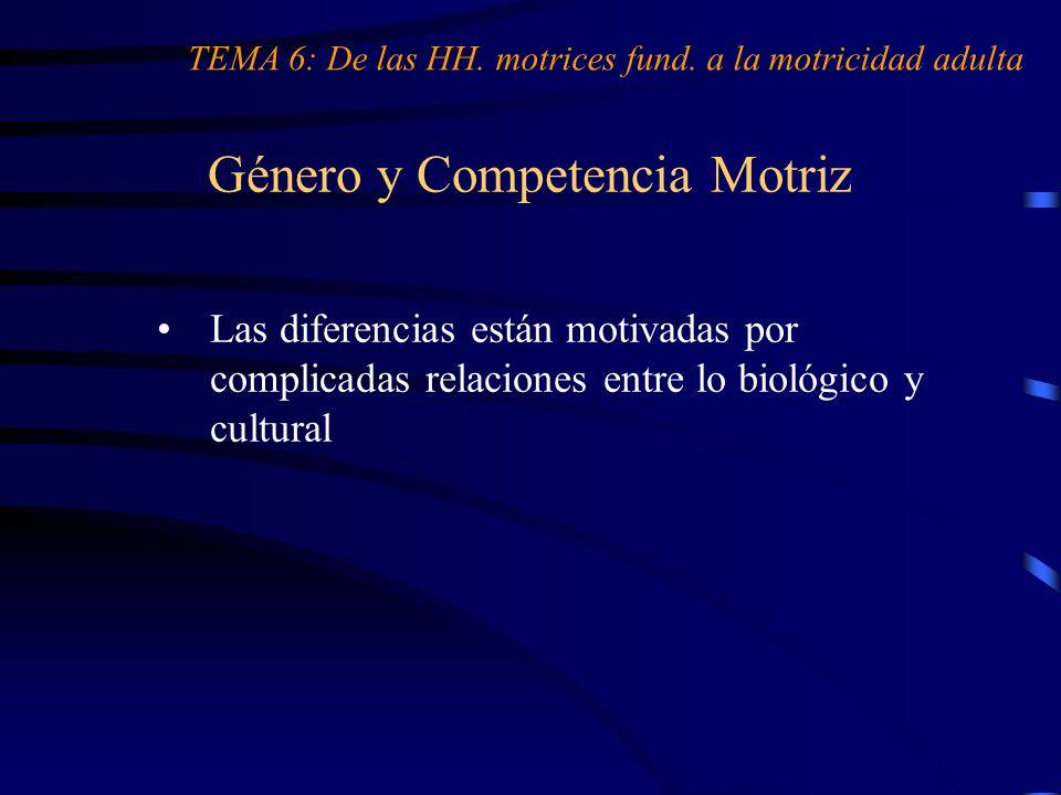 Género y Competencia Motriz TEMA 6: De las HH. motrices fund. a la motricidad adulta Las diferencias están motivadas por complicadas relaciones entre