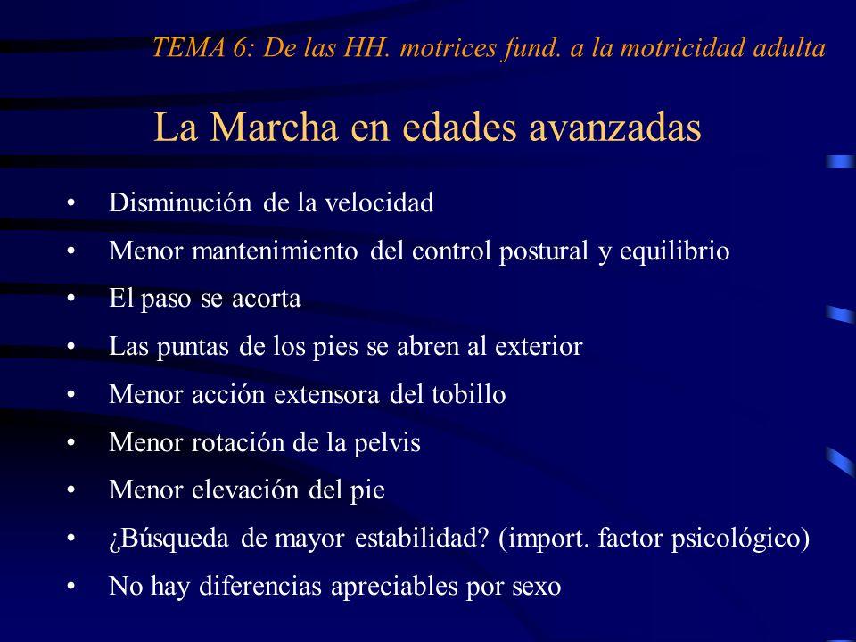 La Marcha en edades avanzadas TEMA 6: De las HH. motrices fund. a la motricidad adulta Disminución de la velocidad Menor mantenimiento del control pos