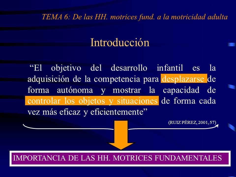 Introducción TEMA 6: De las HH. motrices fund. a la motricidad adulta El objetivo del desarrollo infantil es la adquisición de la competencia para des