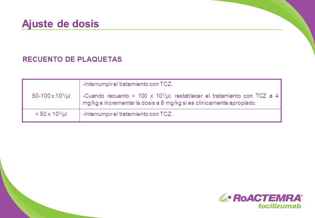 RECUENTO DE PLAQUETAS Ajuste de dosis 50-100 x 10 3 /µl -Interrumpir el tratamiento con TCZ. -Cuando recuento > 100 x 10 3 /µl, restablecer el tratami