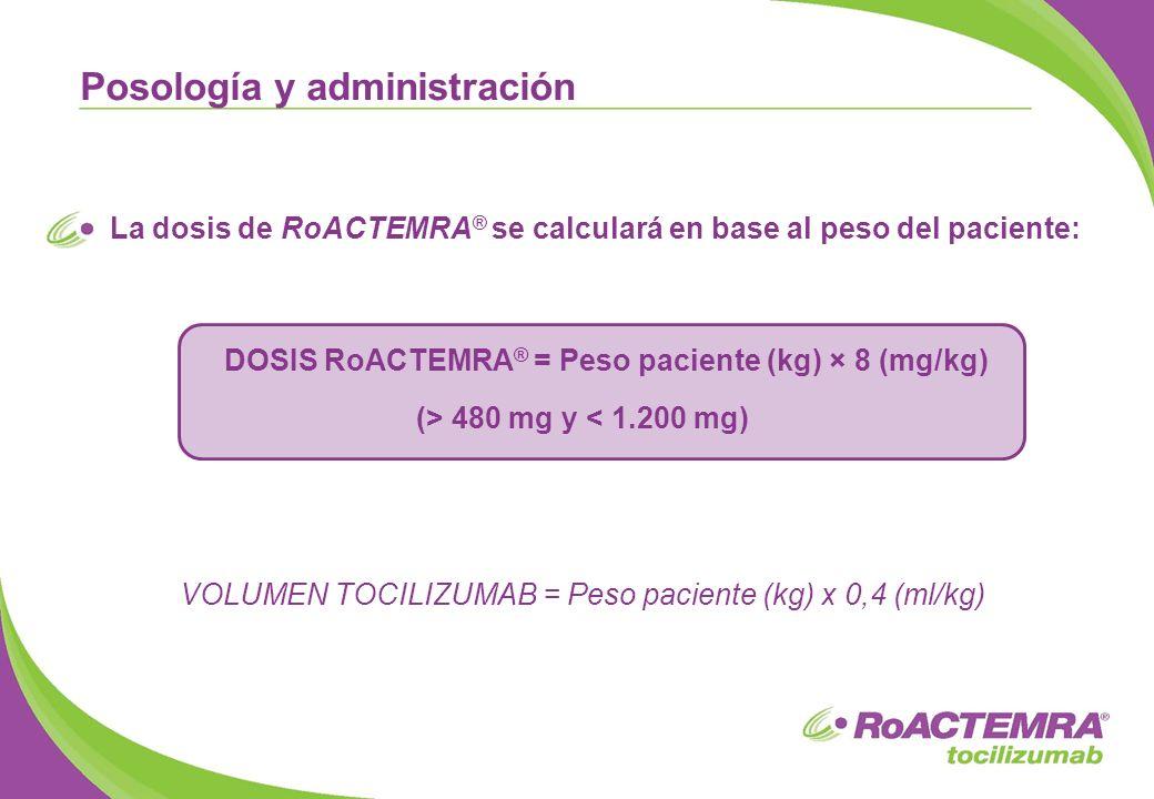 La dosis de RoACTEMRA ® se calculará en base al peso del paciente: DOSIS RoACTEMRA ® = Peso paciente (kg) × 8 (mg/kg) (> 480 mg y < 1.200 mg) VOLUMEN