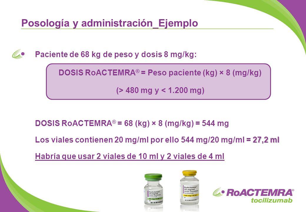 Paciente de 68 kg de peso y dosis 8 mg/kg: DOSIS RoACTEMRA ® = Peso paciente (kg) × 8 (mg/kg) (> 480 mg y < 1.200 mg) DOSIS RoACTEMRA ® = 68 (kg) × 8