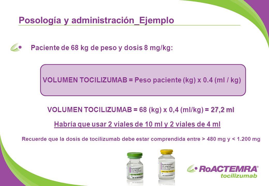 Paciente de 68 kg de peso y dosis 8 mg/kg: VOLUMEN TOCILIZUMAB = Peso paciente (kg) x 0.4 (ml / kg) 27,2 ml VOLUMEN TOCILIZUMAB = 68 (kg) x 0,4 (ml/kg