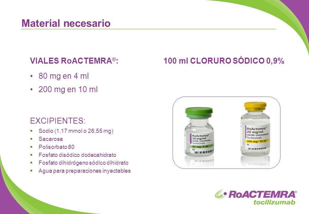 Material necesario VIALES RoACTEMRA ® : 100 ml CLORURO SÓDICO 0,9% 80 mg en 4 ml 200 mg en 10 ml EXCIPIENTES: Sodio (1,17 mmol o 26,55 mg) Sacarosa Po