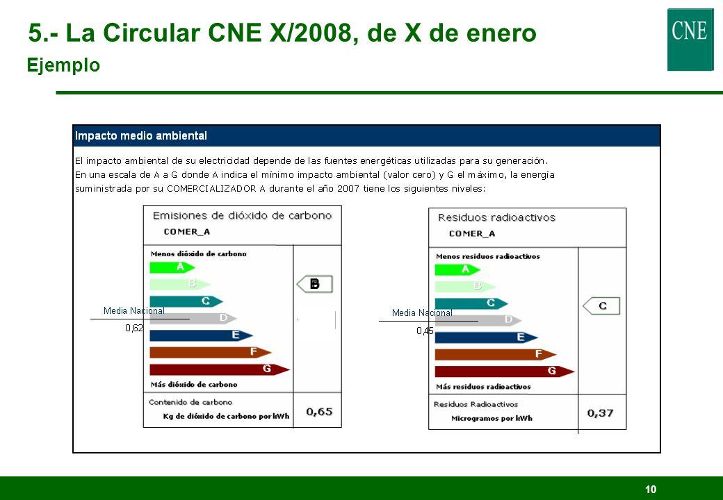 10 5.- La Circular CNE X/2008, de X de enero Ejemplo B