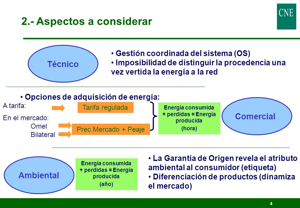 4 Técnico Opciones de adquisición de energía: A tarifa: En el mercado: Omel Bilateral Gestión coordinada del sistema (OS) Imposibilidad de distinguir