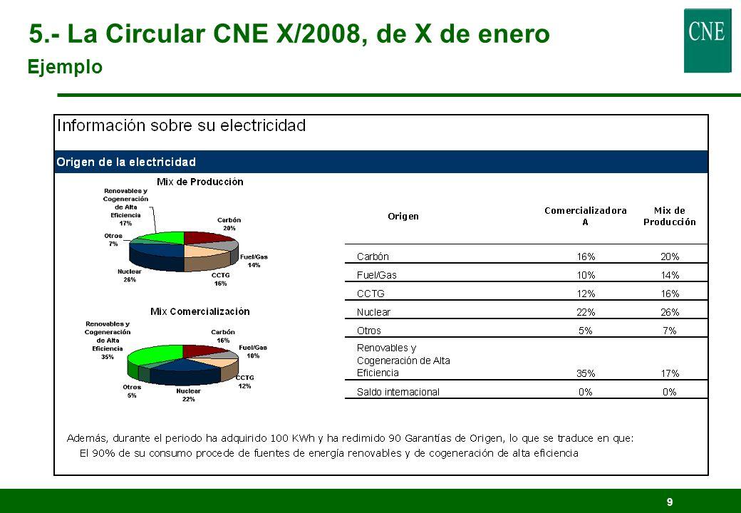 9 5.- La Circular CNE X/2008, de X de enero Ejemplo