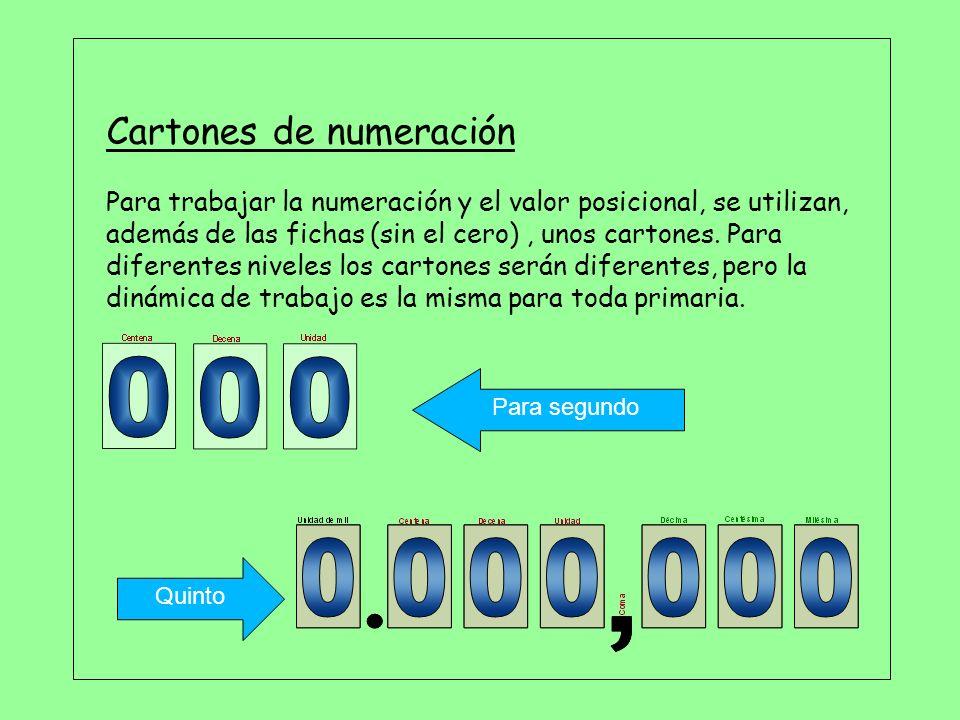 Cartones de numeración Para trabajar la numeración y el valor posicional, se utilizan, además de las fichas (sin el cero), unos cartones. Para diferen